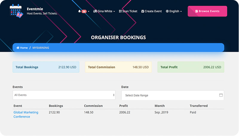 Organizer Earnings Management